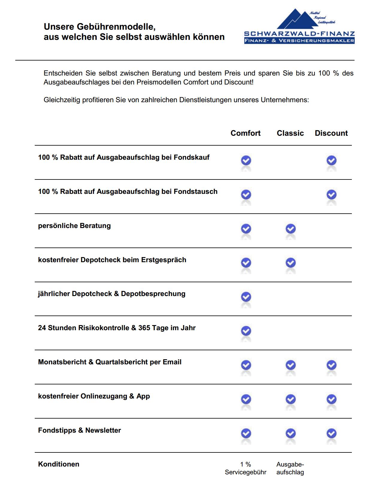 Service Gebühr Investments Aufstellung Schwarzwald-Finanz